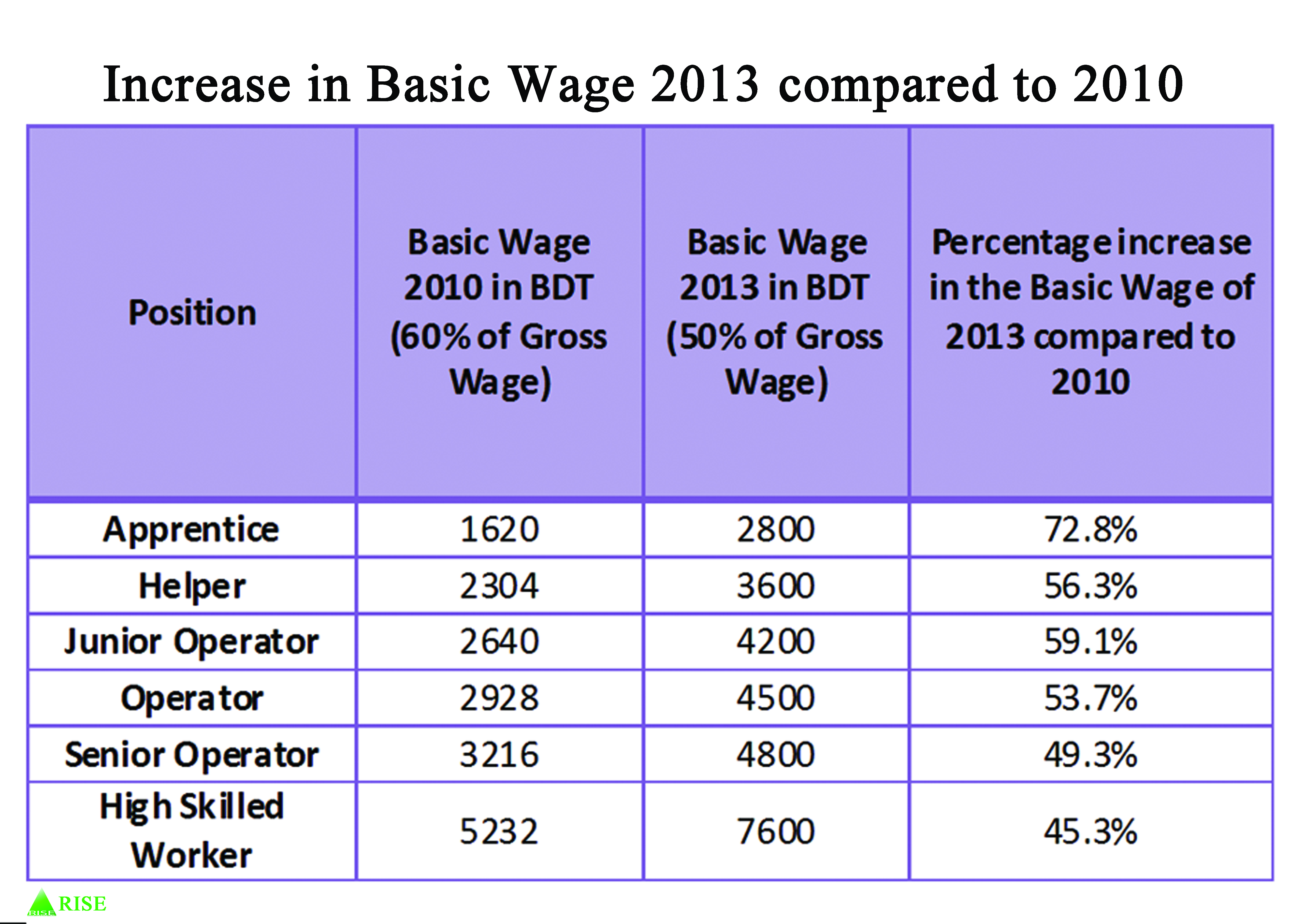 Wage sheet mersnoforum wage sheet thecheapjerseys Image collections